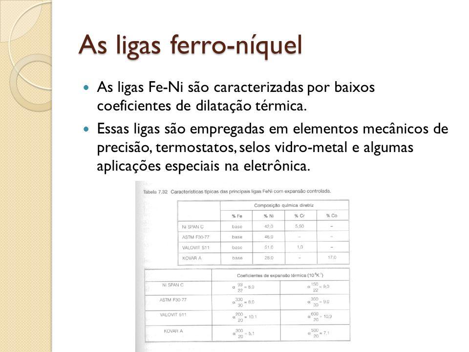 As ligas ferro-níquel As ligas Fe-Ni são caracterizadas por baixos coeficientes de dilatação térmica.