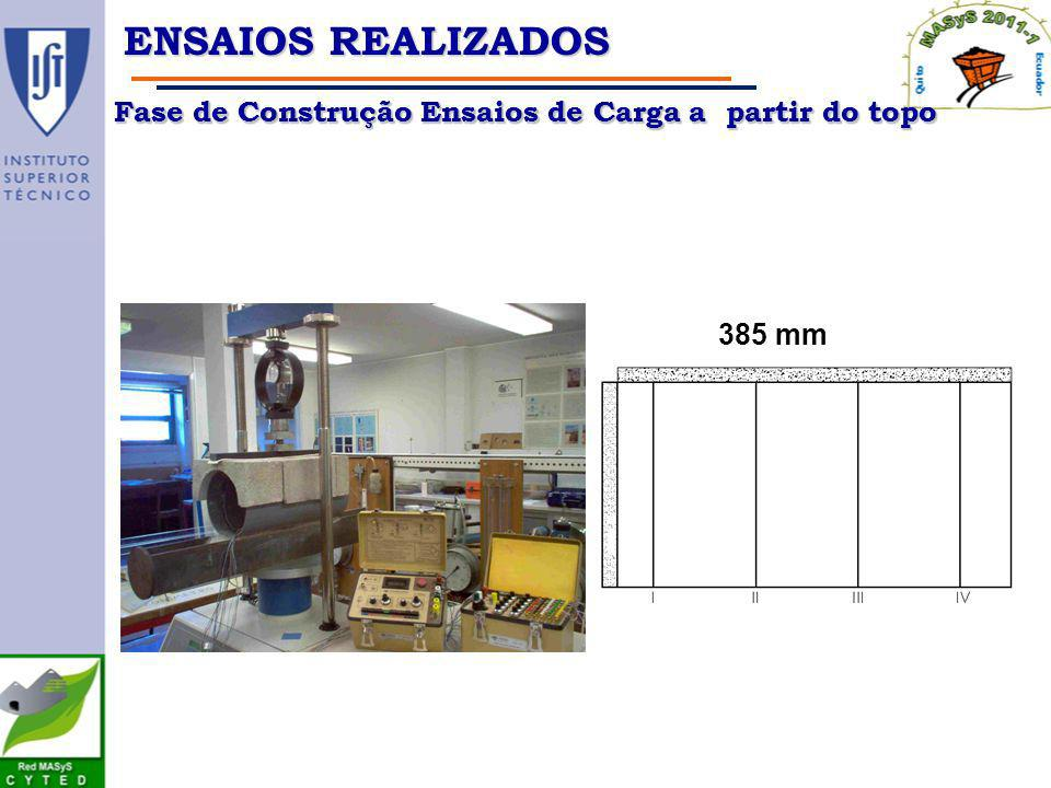 Ensaios realizados Fase de Construção Ensaios de Carga a partir do topo. Fase de Construção Ensaios de Carga a partir do topo.