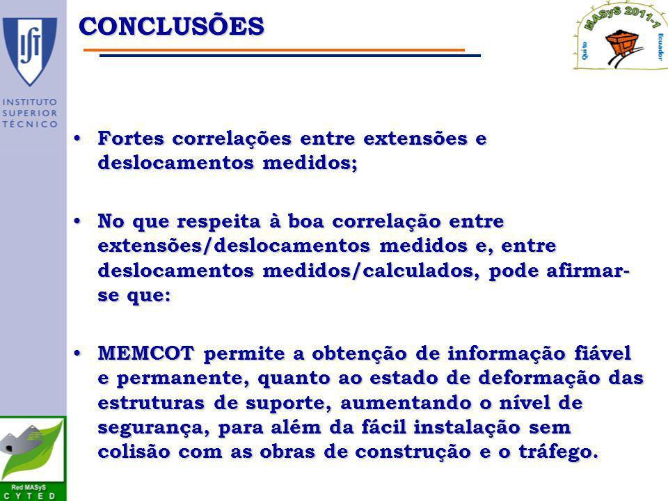 Conclusões Fortes correlações entre extensões e deslocamentos medidos;
