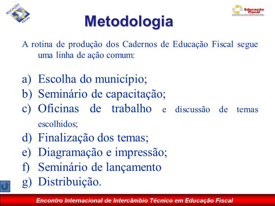 Metodologia Escolha do município; Seminário de capacitação;