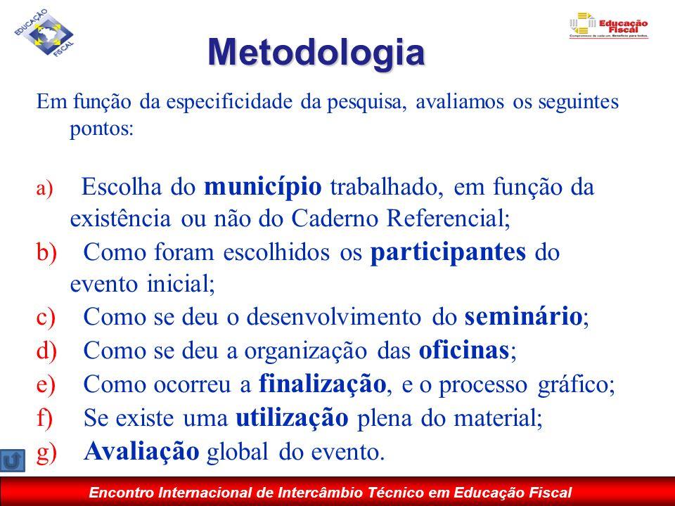 Metodologia Como foram escolhidos os participantes do evento inicial;