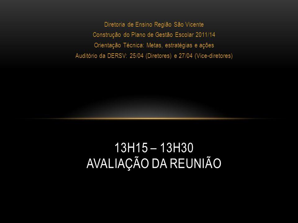 13h15 – 13h30 Avaliação da reunião