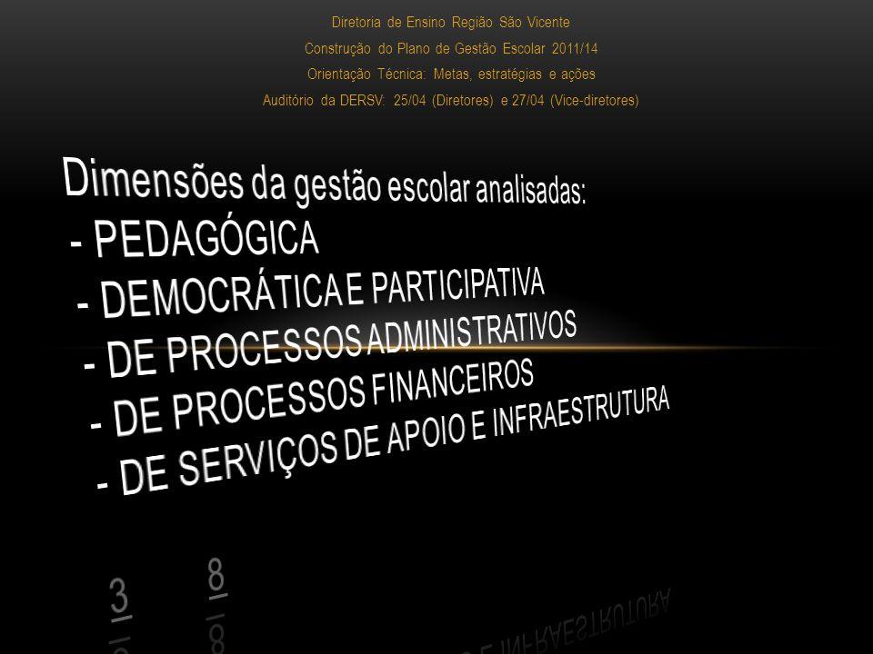 Diretoria de Ensino Região São Vicente