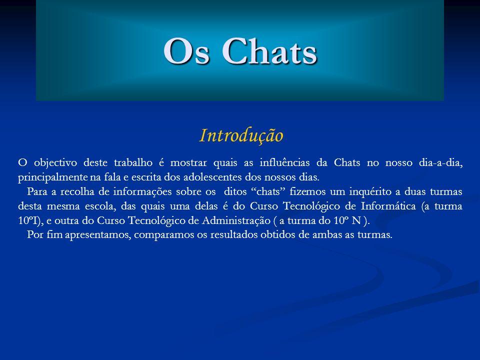 Os Chats Introdução.