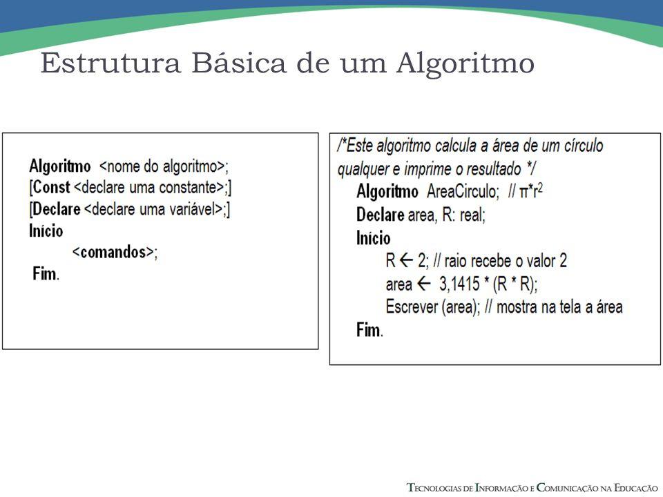 Estrutura Básica de um Algoritmo