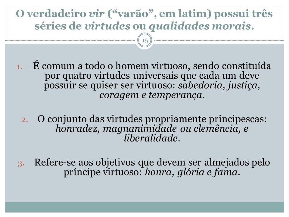 O verdadeiro vir ( varão , em latim) possui três séries de virtudes ou qualidades morais.