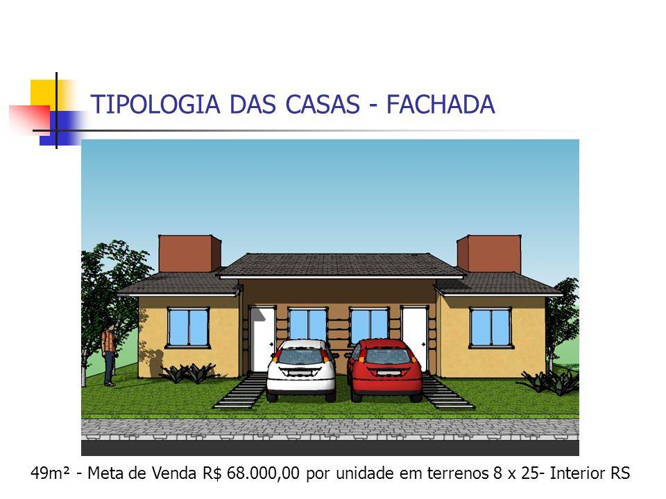 TIPOLOGIA DAS CASAS - FACHADA
