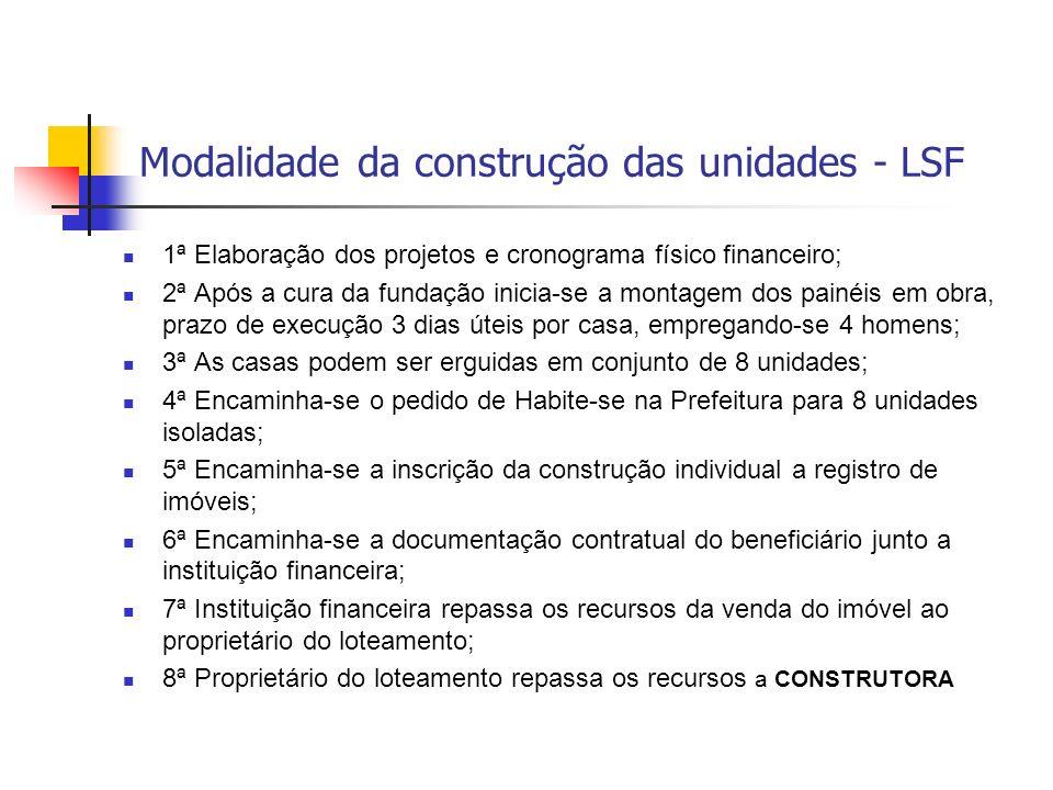 Modalidade da construção das unidades - LSF