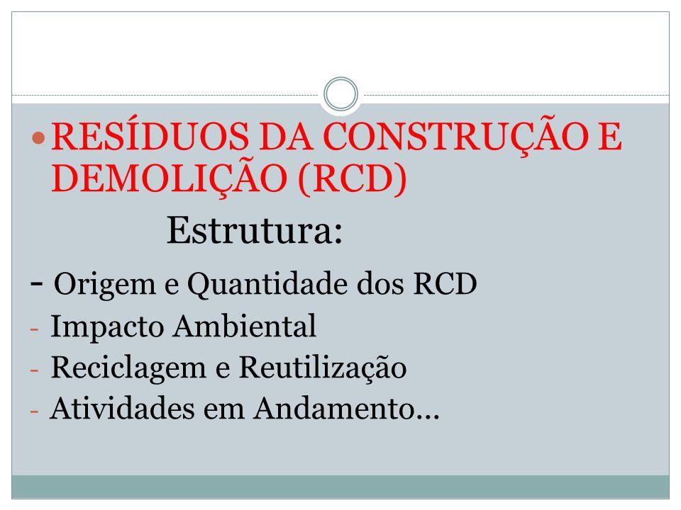 RESÍDUOS DA CONSTRUÇÃO E DEMOLIÇÃO (RCD) Estrutura: