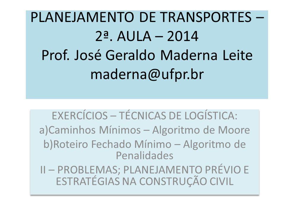 PLANEJAMENTO DE TRANSPORTES – 2ª. AULA – 2014 Prof