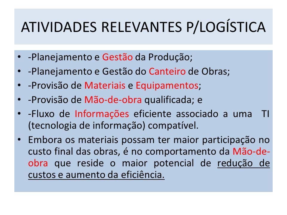 ATIVIDADES RELEVANTES P/LOGÍSTICA