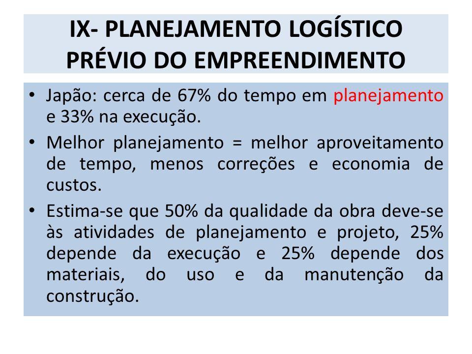 IX- PLANEJAMENTO LOGÍSTICO PRÉVIO DO EMPREENDIMENTO