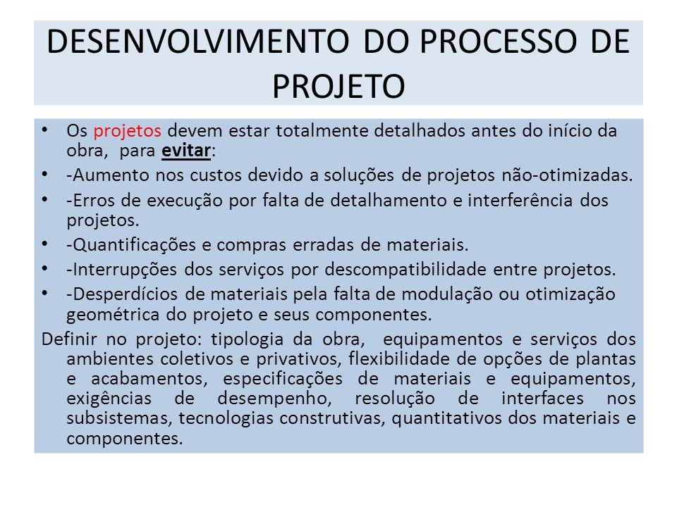 DESENVOLVIMENTO DO PROCESSO DE PROJETO