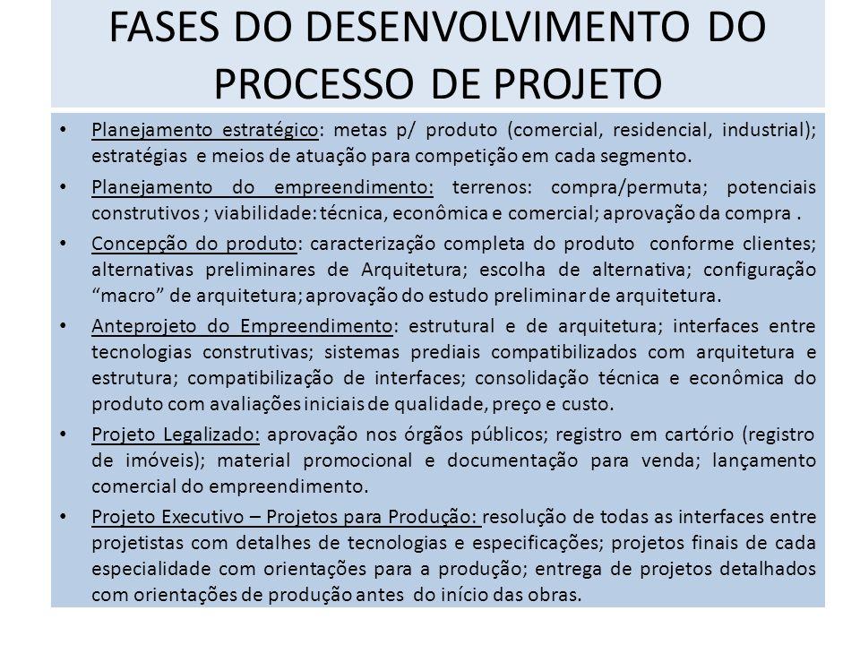 FASES DO DESENVOLVIMENTO DO PROCESSO DE PROJETO