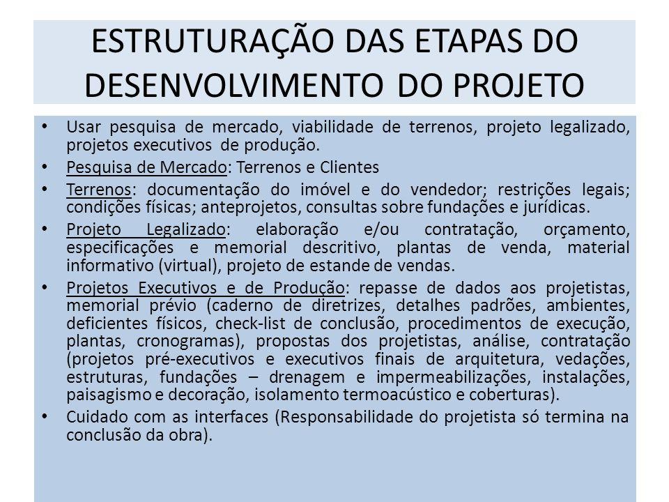 ESTRUTURAÇÃO DAS ETAPAS DO DESENVOLVIMENTO DO PROJETO
