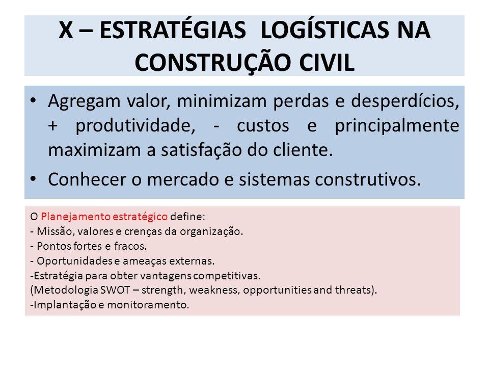 X – ESTRATÉGIAS LOGÍSTICAS NA CONSTRUÇÃO CIVIL