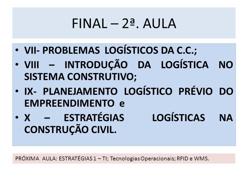 FINAL – 2ª. AULA VII- PROBLEMAS LOGÍSTICOS DA C.C.;