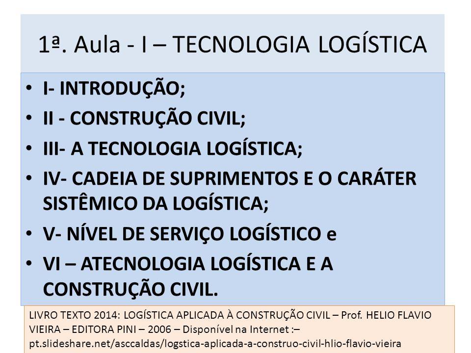 1ª. Aula - I – TECNOLOGIA LOGÍSTICA