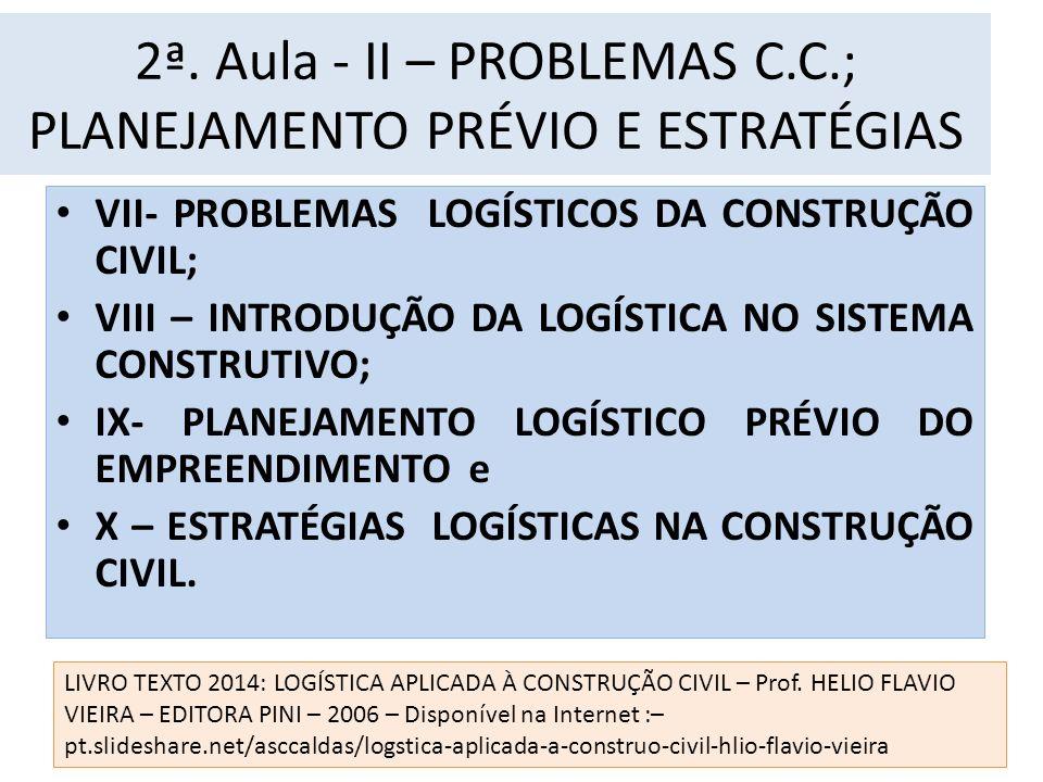 2ª. Aula - II – PROBLEMAS C.C.; PLANEJAMENTO PRÉVIO E ESTRATÉGIAS