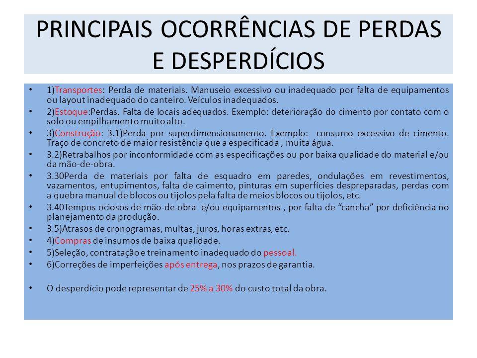 PRINCIPAIS OCORRÊNCIAS DE PERDAS E DESPERDÍCIOS