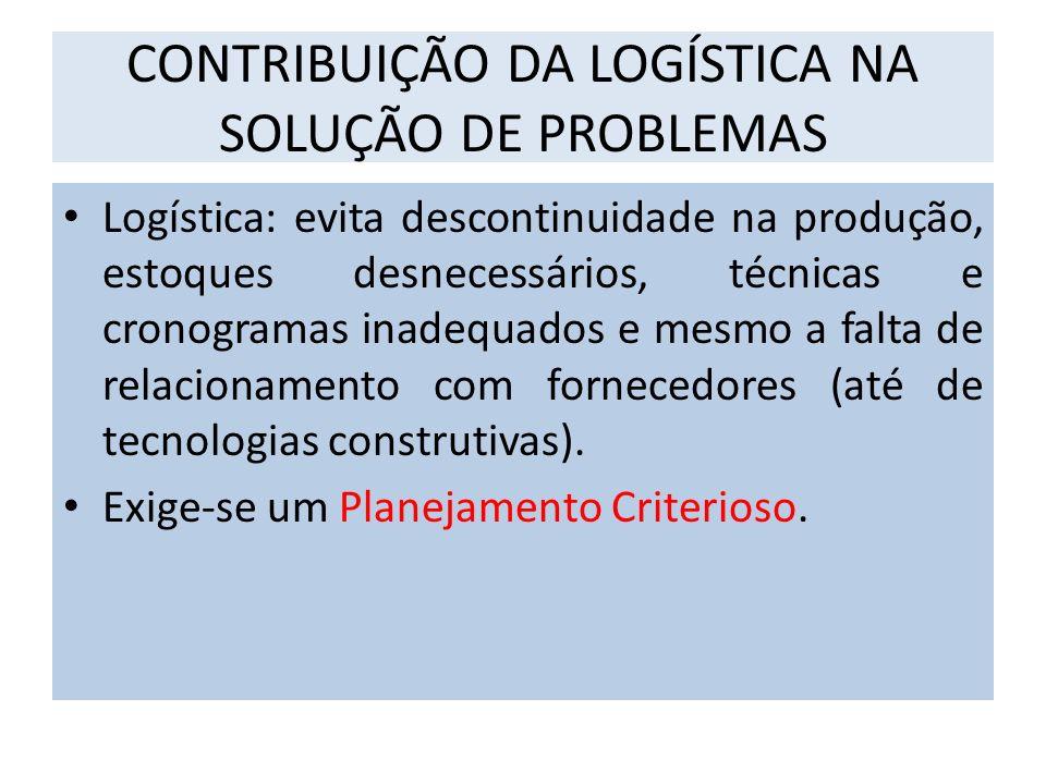 CONTRIBUIÇÃO DA LOGÍSTICA NA SOLUÇÃO DE PROBLEMAS