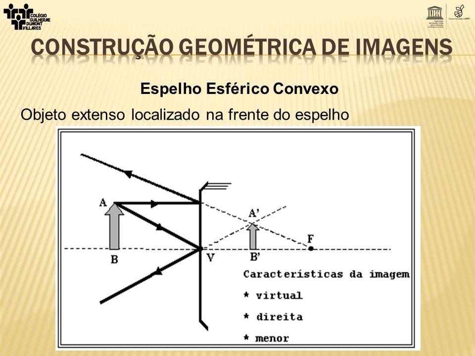CONSTRUÇÃO GEOMÉTRICA DE IMAGENS