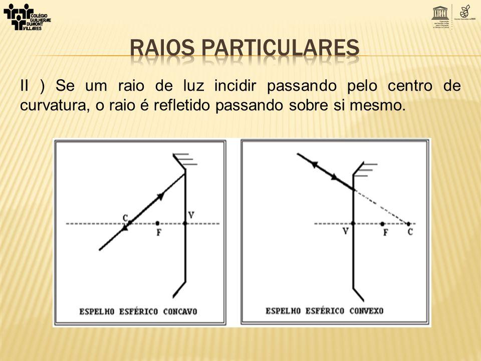 Raios particulares II ) Se um raio de luz incidir passando pelo centro de curvatura, o raio é refletido passando sobre si mesmo.