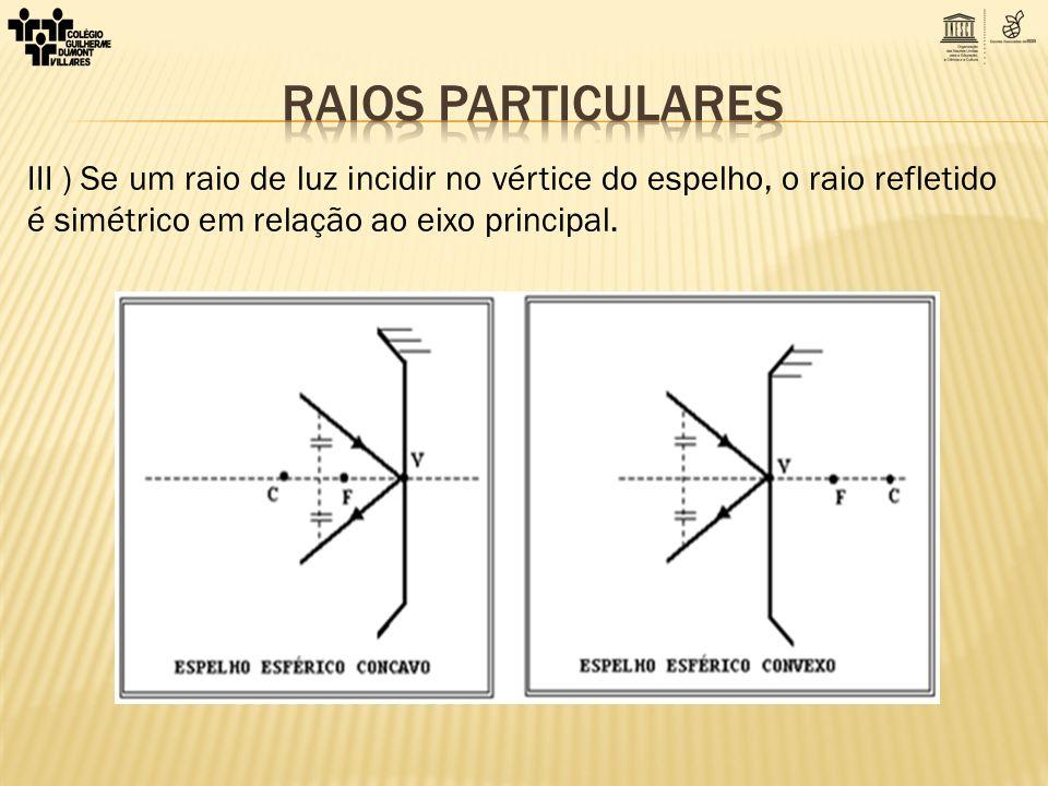 Raios particulares III ) Se um raio de luz incidir no vértice do espelho, o raio refletido é simétrico em relação ao eixo principal.