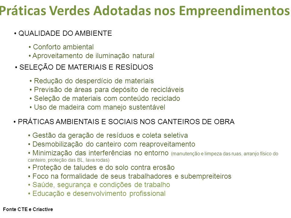 Práticas Verdes Adotadas nos Empreendimentos