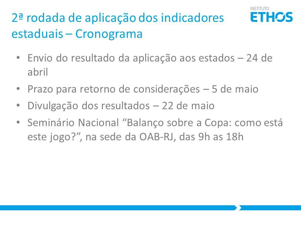 2ª rodada de aplicação dos indicadores estaduais – Cronograma