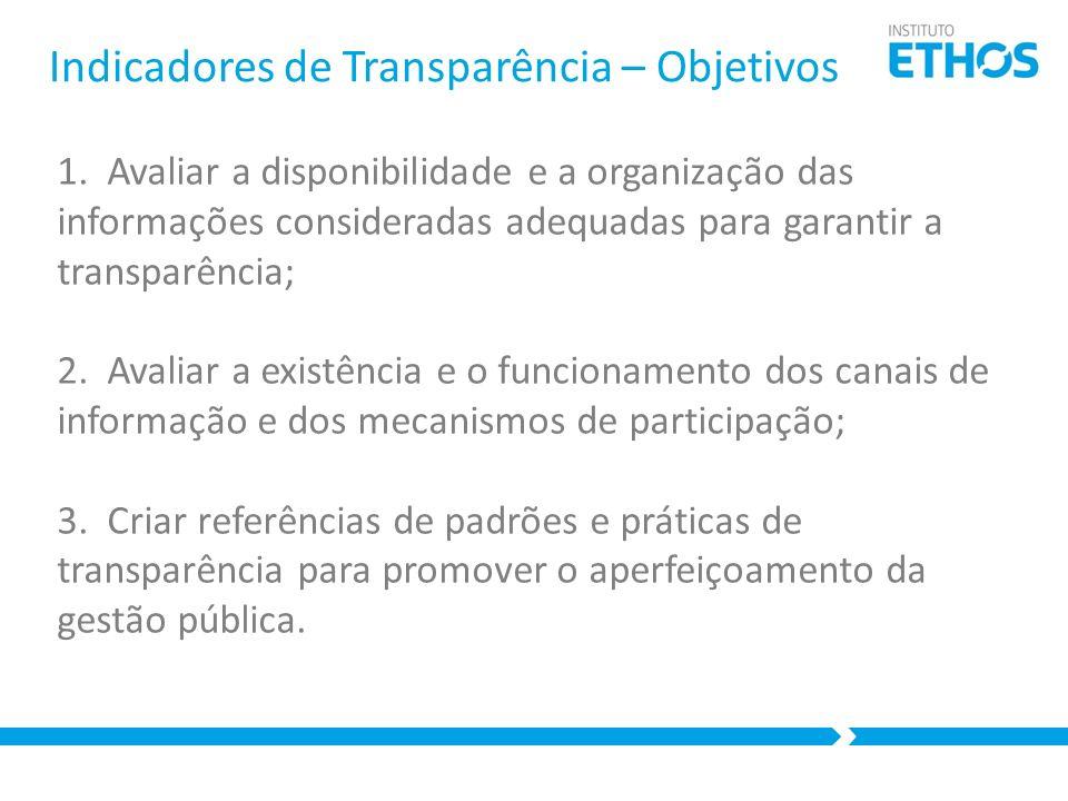 Indicadores de Transparência – Objetivos