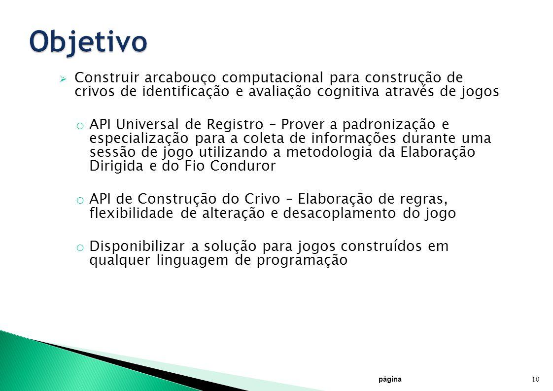 Objetivo Construir arcabouço computacional para construção de crivos de identificação e avaliação cognitiva através de jogos.