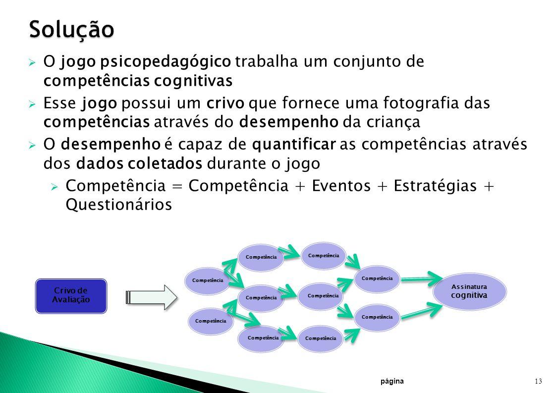 Solução O jogo psicopedagógico trabalha um conjunto de competências cognitivas.