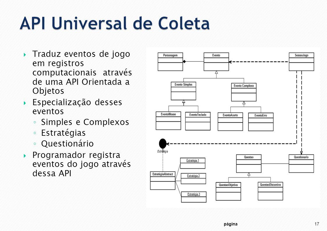 API Universal de Coleta
