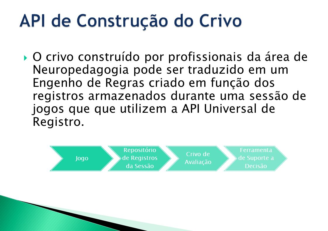 API de Construção do Crivo