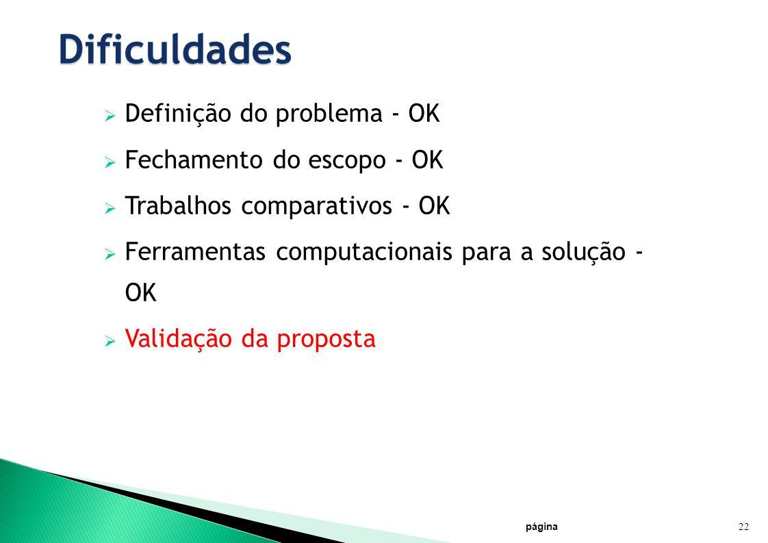 Dificuldades Definição do problema - OK Fechamento do escopo - OK