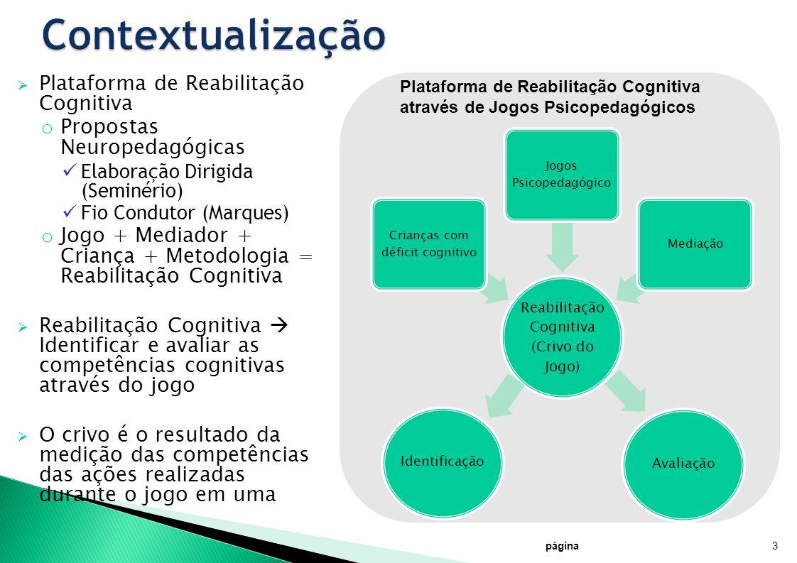 Contextualização Plataforma de Reabilitação Cognitiva