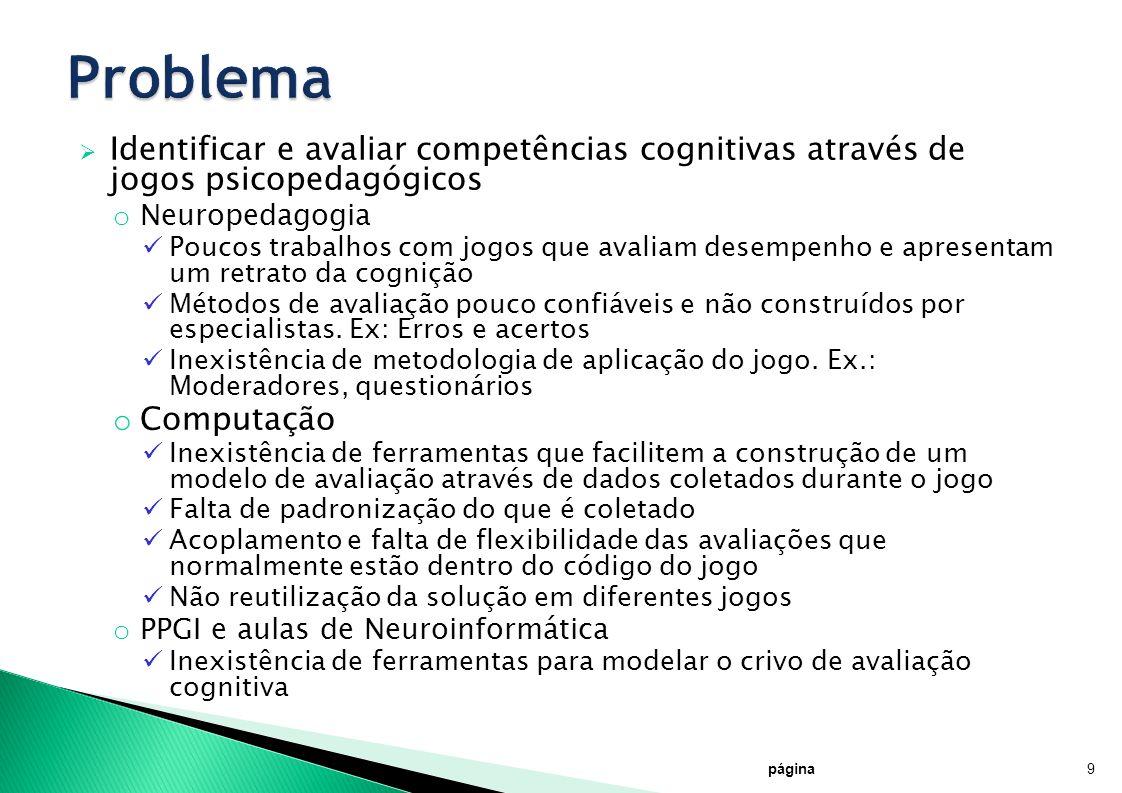 Problema Identificar e avaliar competências cognitivas através de jogos psicopedagógicos. Neuropedagogia.