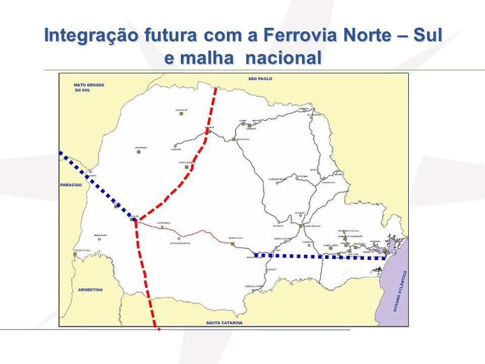 Integração futura com a Ferrovia Norte – Sul e malha nacional