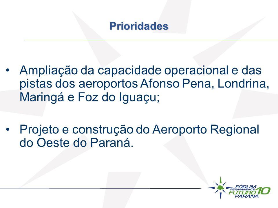 Projeto e construção do Aeroporto Regional do Oeste do Paraná.