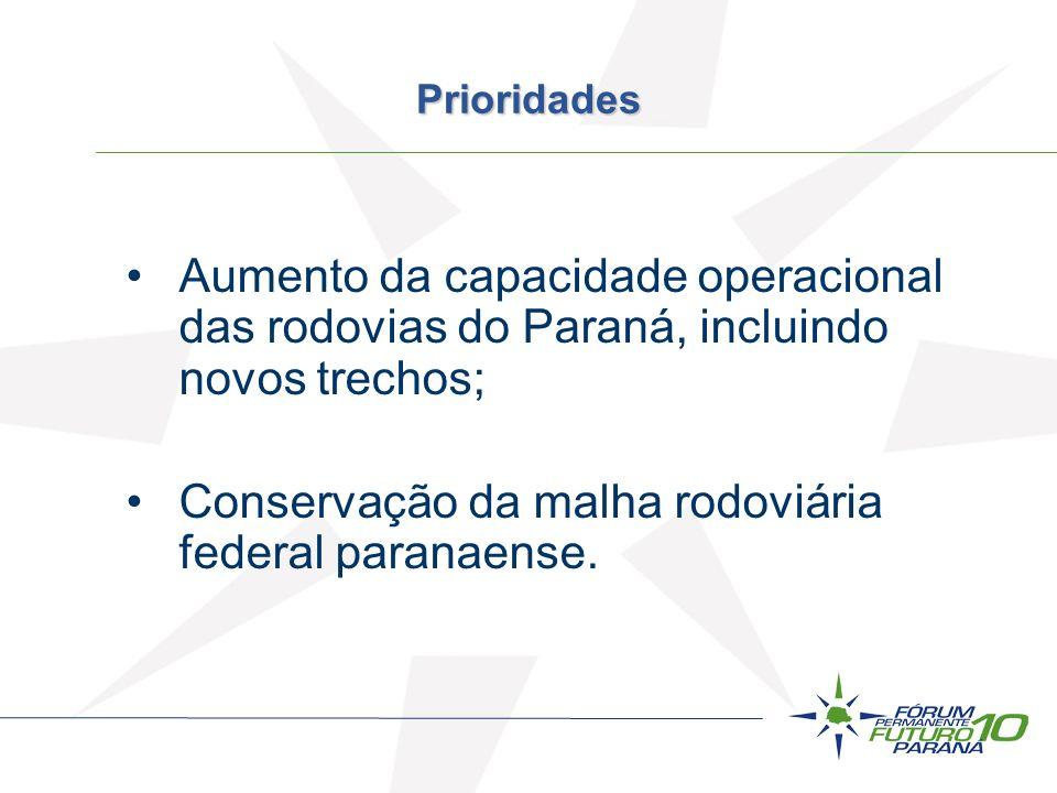 Conservação da malha rodoviária federal paranaense.