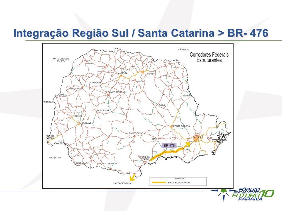 Integração Região Sul / Santa Catarina > BR- 476