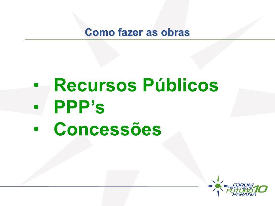 Como fazer as obras Recursos Públicos PPP's Concessões 29