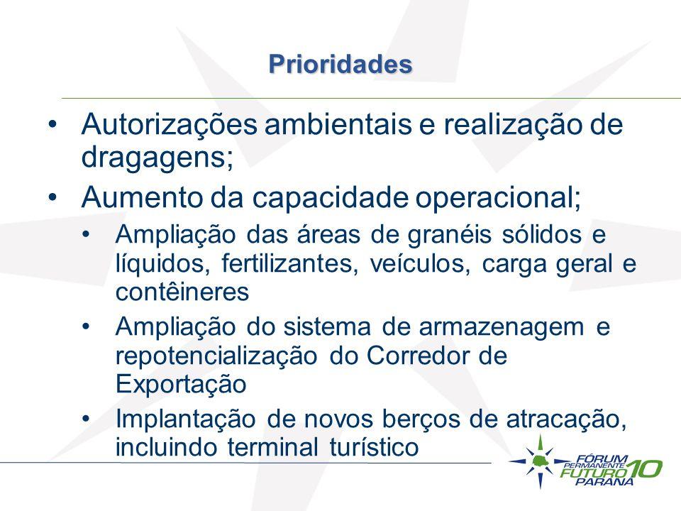 Autorizações ambientais e realização de dragagens;