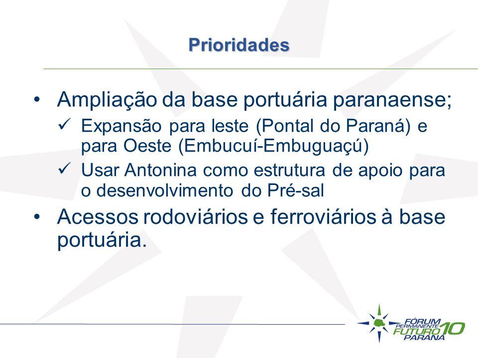 Ampliação da base portuária paranaense;