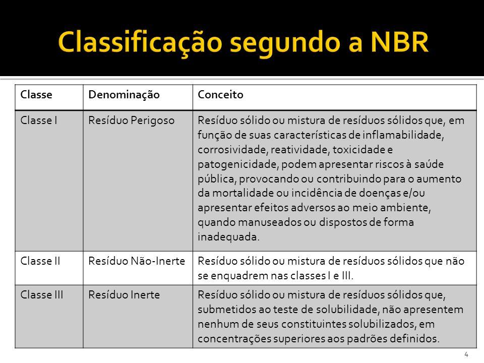 Classificação segundo a NBR