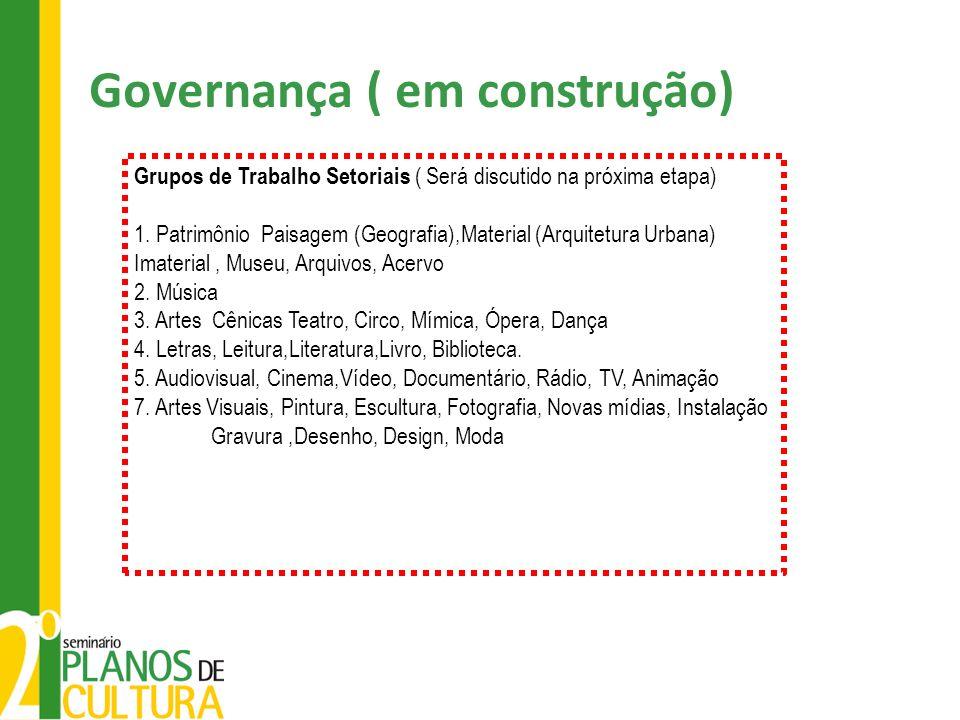 Governança ( em construção)