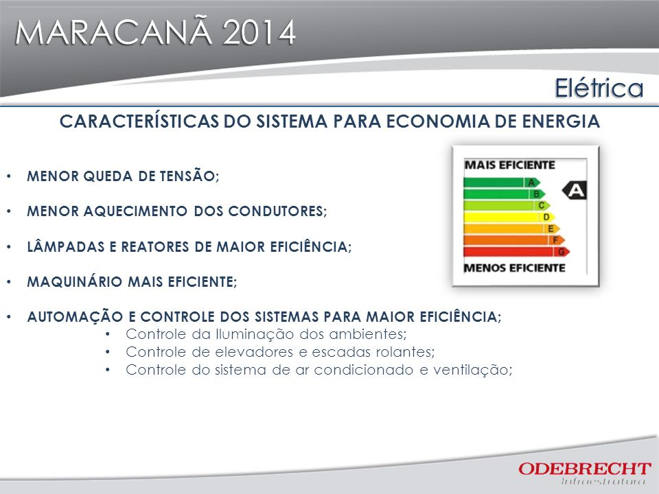 CARACTERÍSTICAS DO SISTEMA PARA ECONOMIA DE ENERGIA