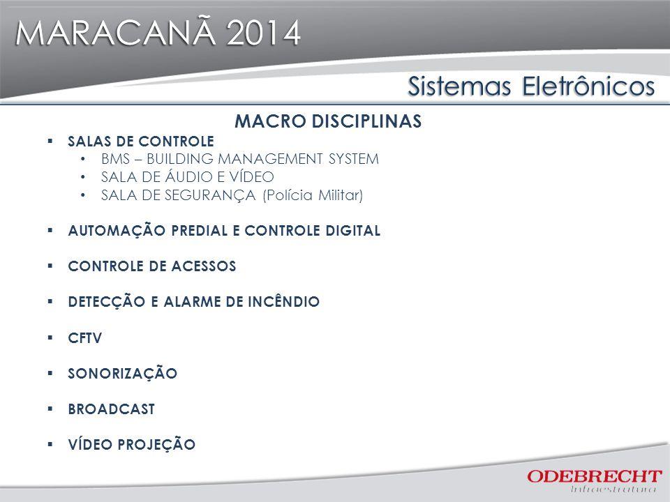 MARACANÃ 2014 Sistemas Eletrônicos MACRO DISCIPLINAS SALAS DE CONTROLE