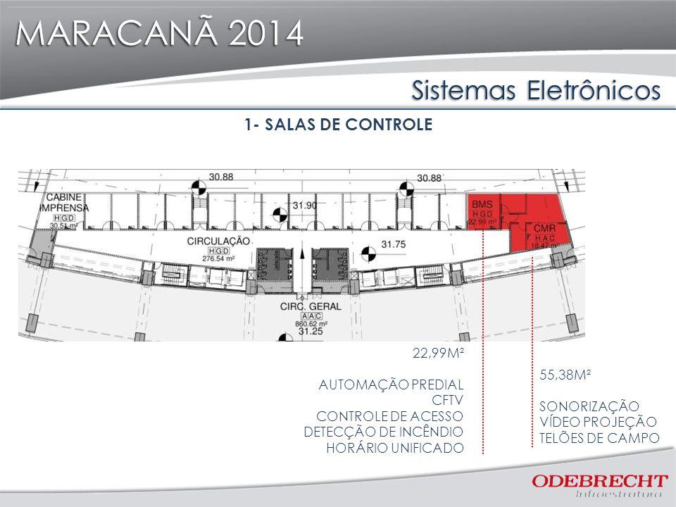 MARACANÃ 2014 Sistemas Eletrônicos 1- SALAS DE CONTROLE 22,99M²